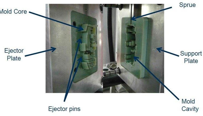 Injection Molding Sample